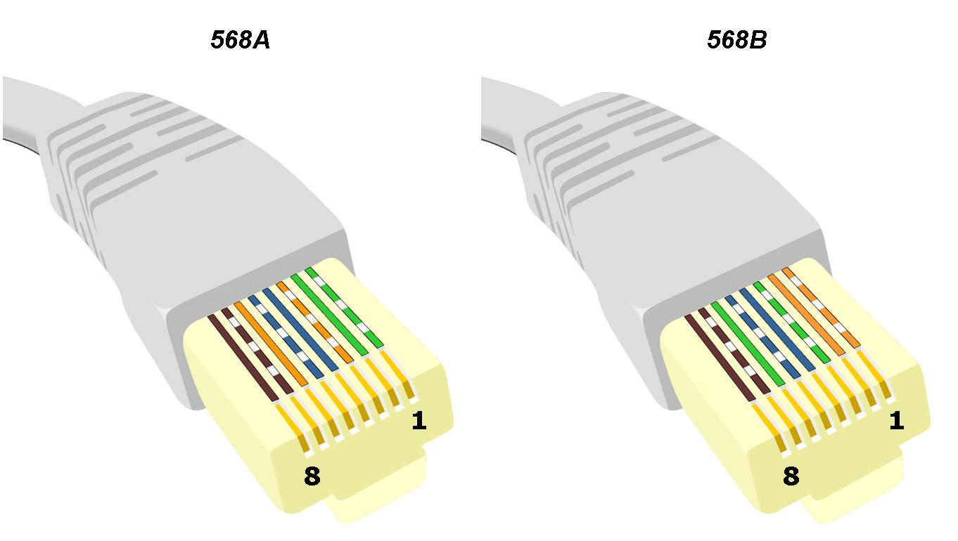 Split RJ45 4 Drähte. Twisted Pair: Crimpverfahren, Schaltpläne.