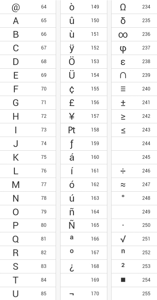 The Ruble Icon On The Keyboard Alt How To Dial A Ruble Sign On The